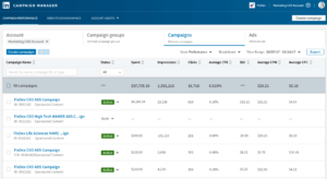 optimize campaign performance LinkedIn-Campaign-Manager-Campaigns-tab